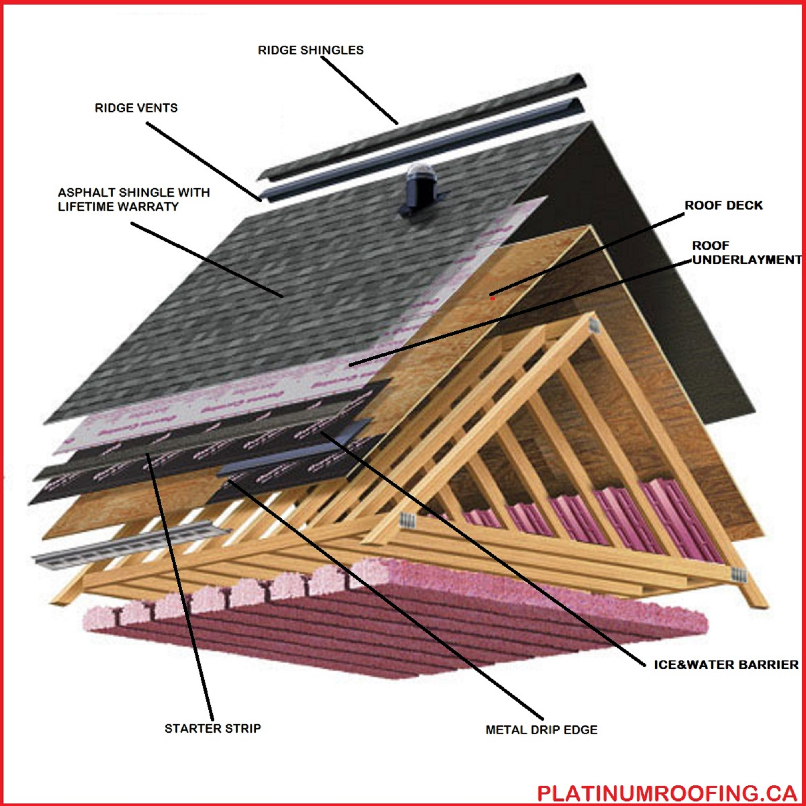 Residential Roof Replacment Calgary Platinum Roofing